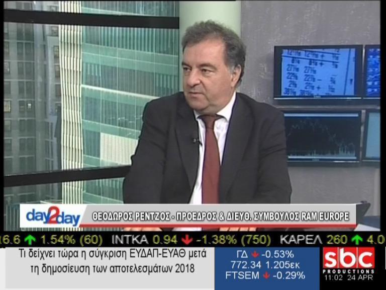 """Ο Θεόδωρος Ρέντζος στο """"day2day""""(24/4/2019) με τον Ανέστη Ντόκα"""